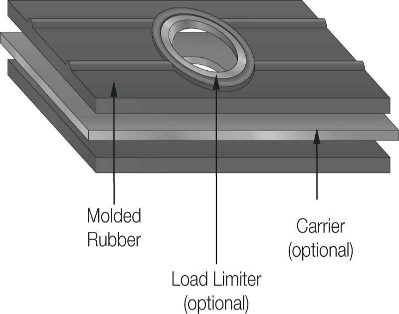 MAHLE Aftermarket North America   Gaskets